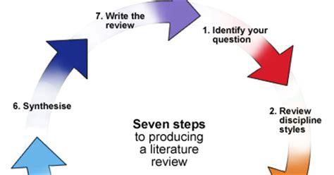 How to do literature review medicine